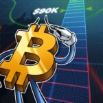 BTC price 'on the way to $90K' — 5 things to watch in Bitcoin this week